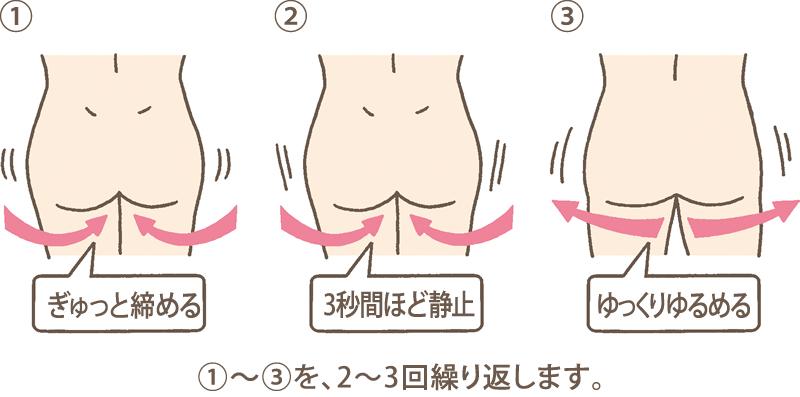 骨盤 低 筋 の 鍛え 方